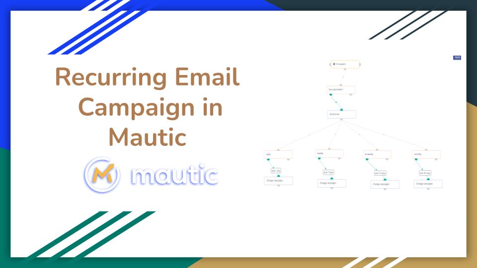 mautic recurring campaign